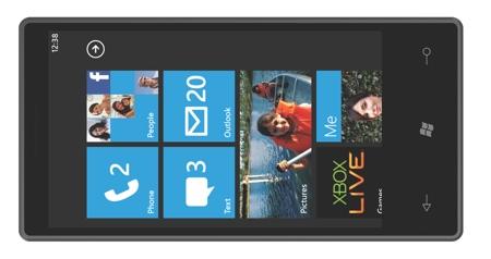 windows 7 lo último en tecnología