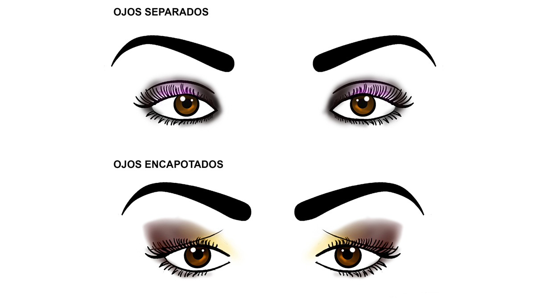 tipo ojos