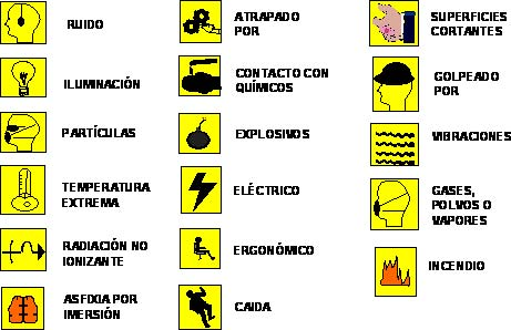 Símbolos utilizados en un mapa