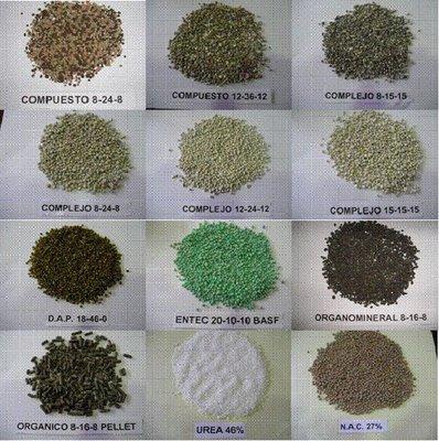 Elementos o composici n del abono plantas de interior for Abono para las plantas de jardin