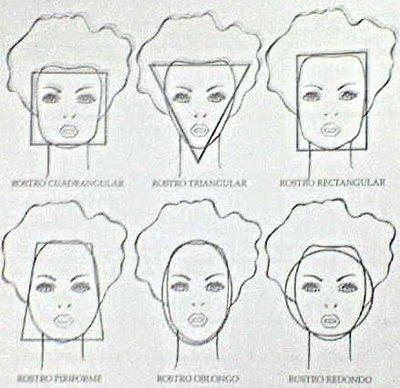 Corte de pelo para rostros redondos