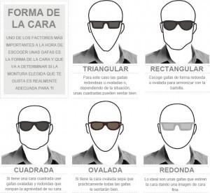 54ea551eab ▷ Cómo elegir unas gafas de sol. ⋆ iOrigen
