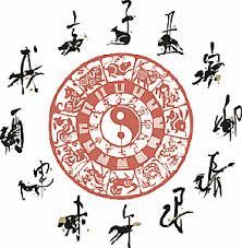 ¿En qué se basa el horóscopo chino? 1