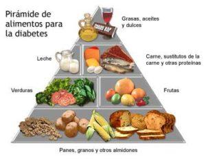 nutricion para embarazadas con diabetes gestacional dieta