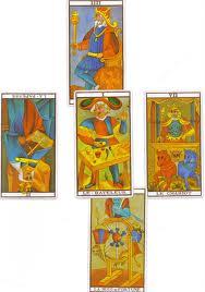 cómo tirar las cartas del tarot
