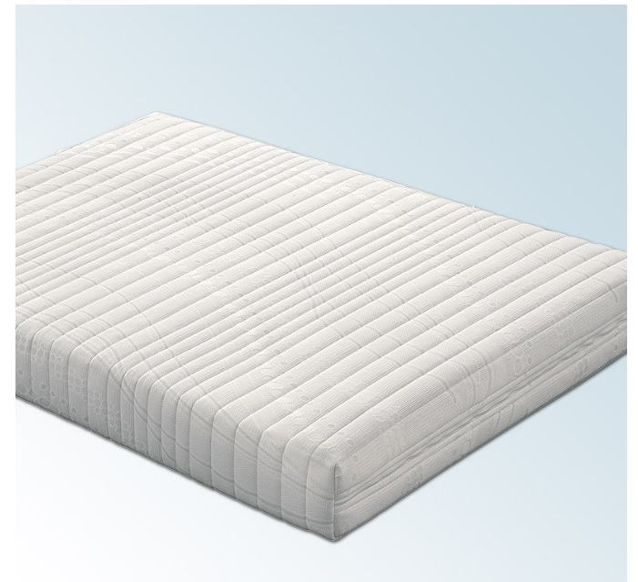 Elegir una funda de colchón